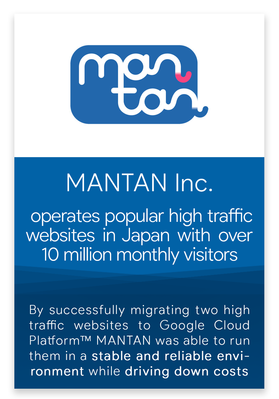 By successfully migrating two high traffic websites to Google Cloud Platform Mantan was able to run them in a stable and reliable environment while driving costs down.