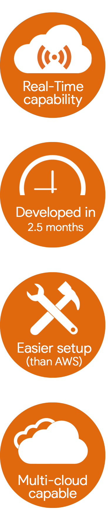 Badges highlighting real time capability, developed in 2.5 months, easier setup than AWS and multi-cloud capable.