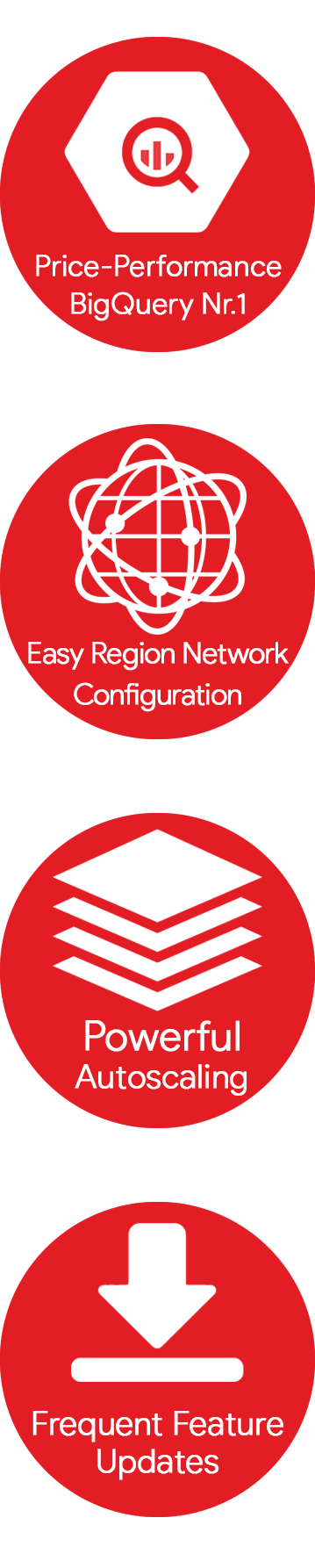 Badges highlighting number one price performance of BigQuery, easy region network configuration, powerful autoscaling and frequent feature updates.